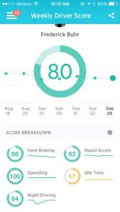 Driving_Score